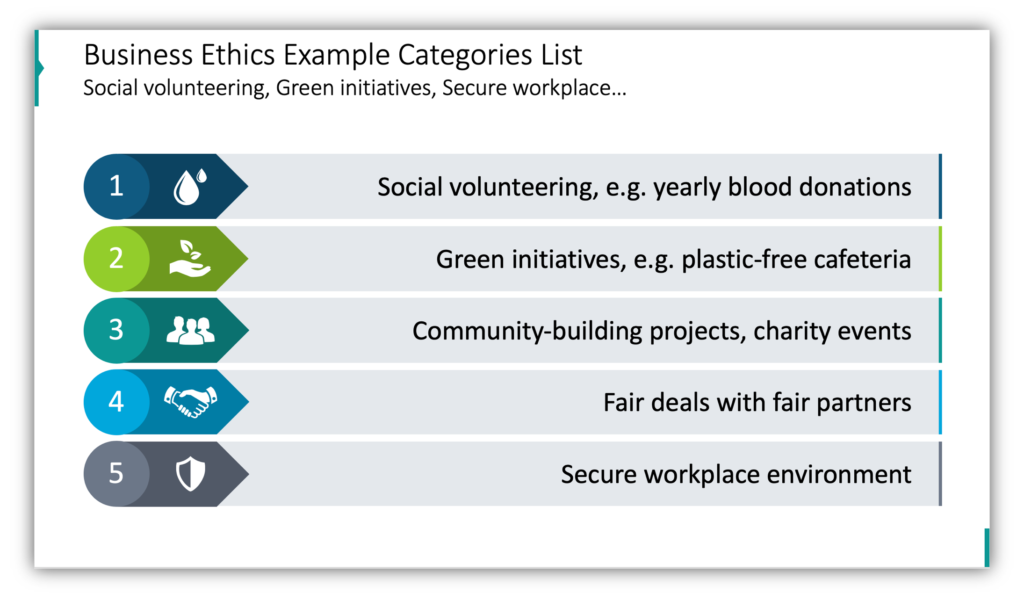 Business Ethics Example Categories ListSocial volunteering, Green initiatives, Secure workplace