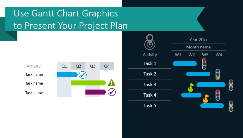 Use Gantt Chart Graphics to Present Your Project Plan