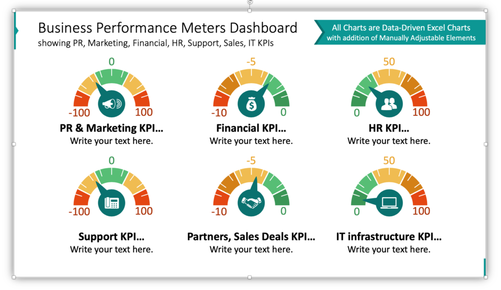 Business Performance Meters Dashboard