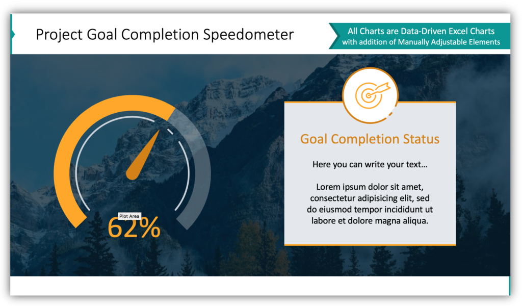 Project Goal Completion Speedometer gauge chart