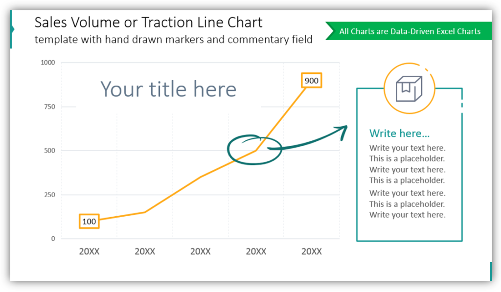 Sales Volume or Traction Line Chart