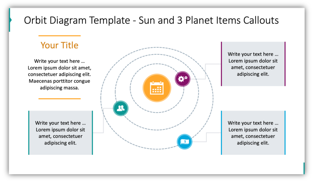 Orbit Diagram Template - Sun and 3 Planet Items Callouts
