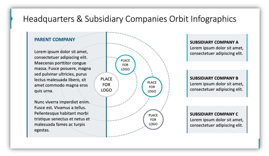 Headquarters & Subsidiary Companies Orbit Infographics