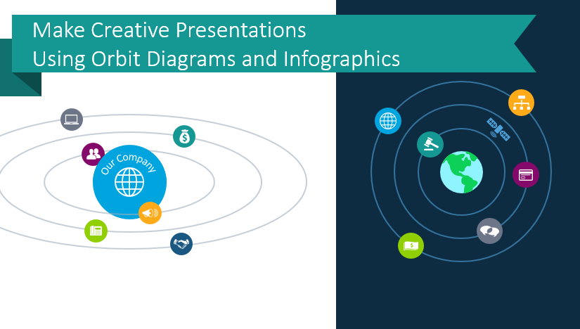 Make Creative Presentations Using Orbit Diagrams and Infographics