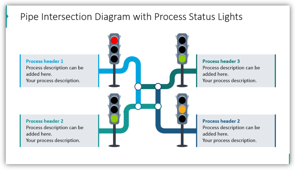 Pipe Intersection Diagram with Process Status Lights