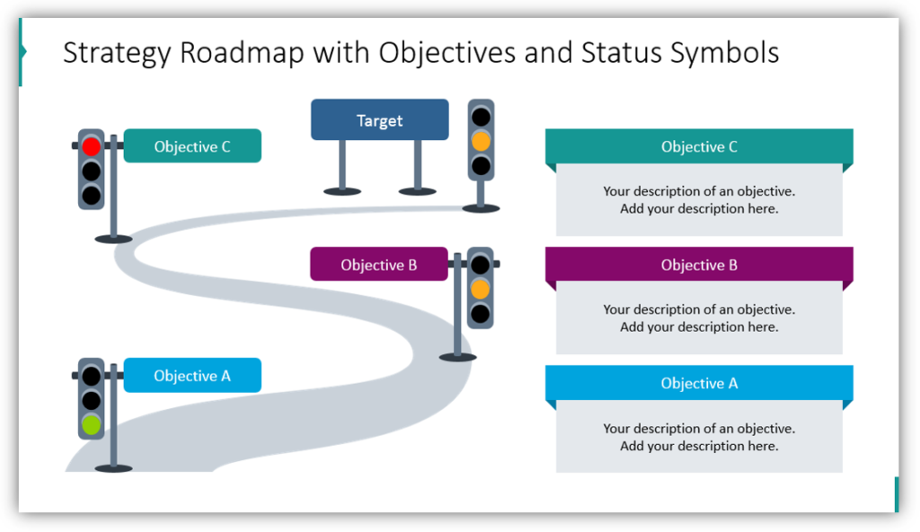Strategy Roadmap with Objectives and Status Symbols