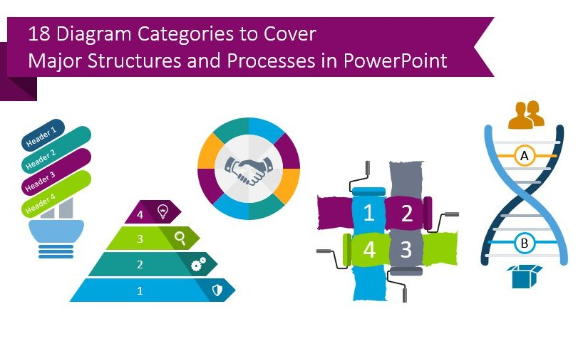 18 Diagram Categories to Cover Major Structures and Processes in PowerPoint