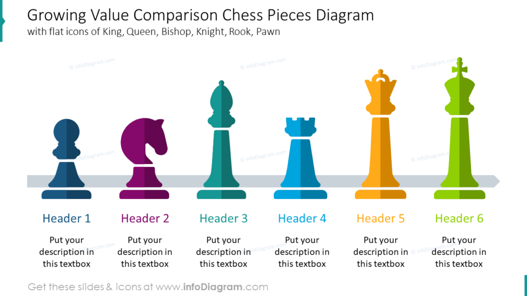 Growing Value Comparison Chess Pieces Diagram flat icons King, Queen, Bishop, Knight, Rook, Pawn