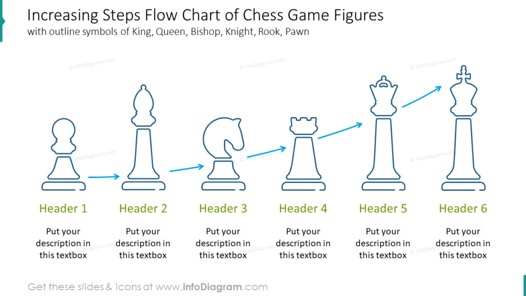 Increasing Steps Flow Chart of Chess Game Figures