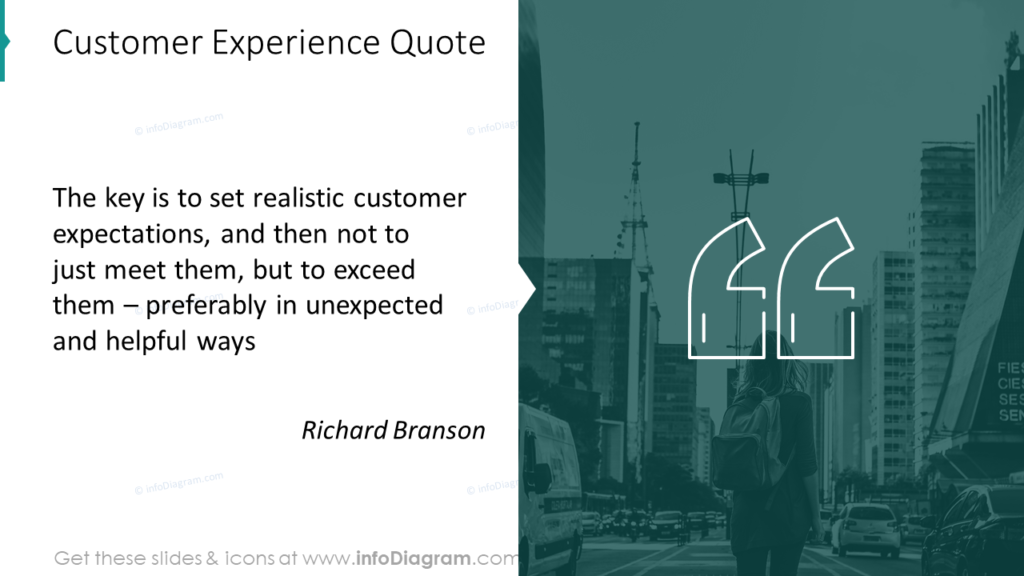 Customer Experience Quote poweroint