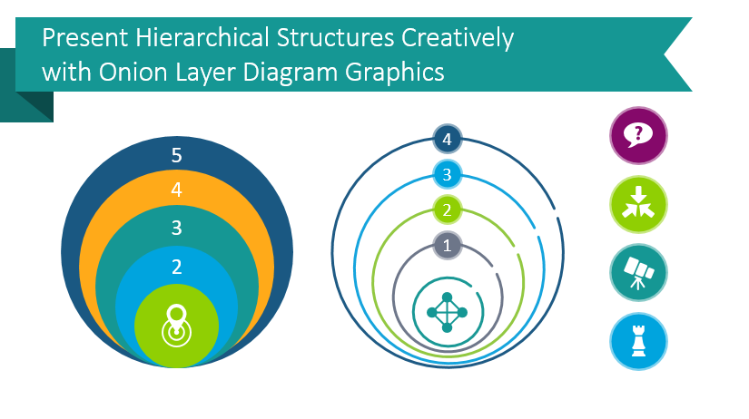 Present Hierarchical Structures Creatively With Onion Layer Diagram Graphics