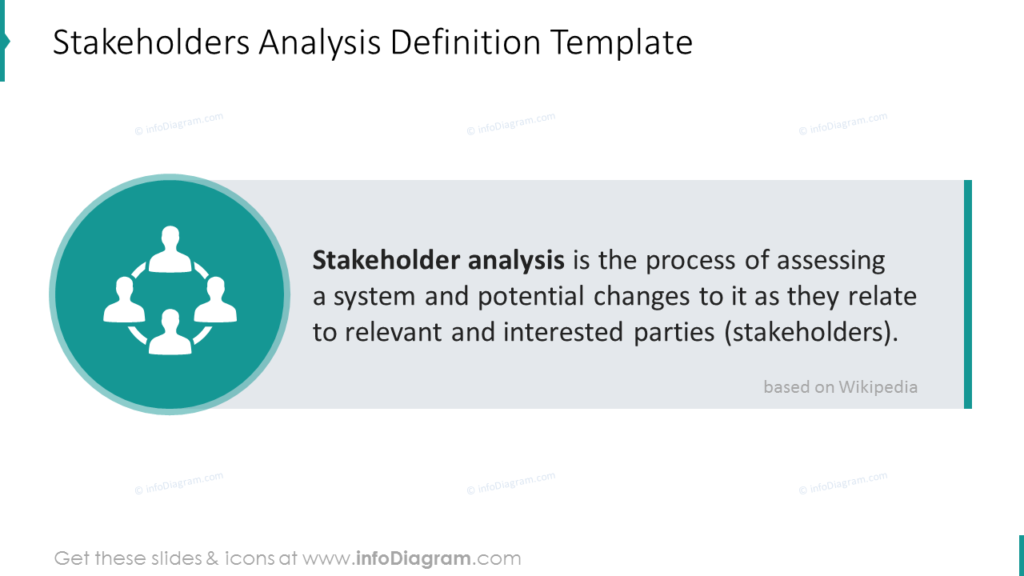 Stakeholders Analysis Definition Template for powerpoint
