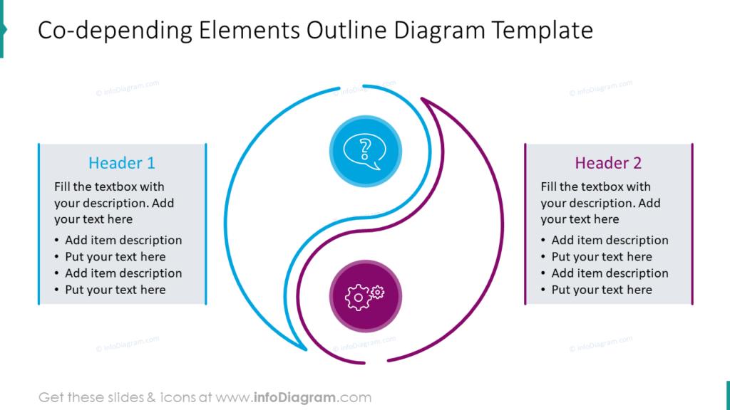 Co-depending Elements Outline Diagram Template