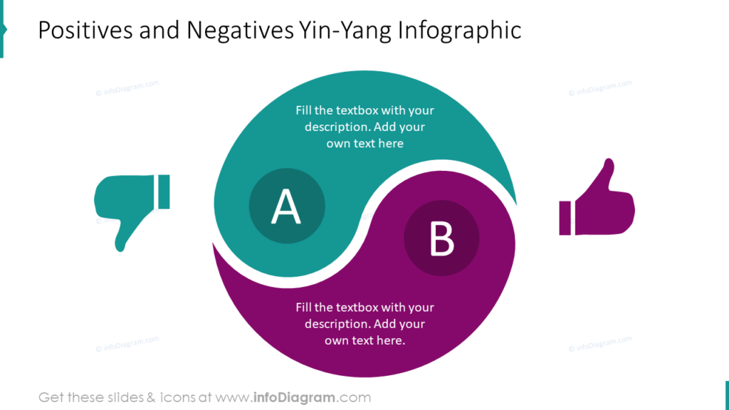 Positives and Negatives Yin-Yang Infographic