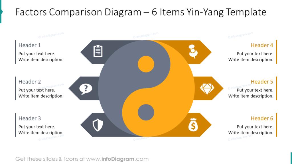 Factors Comparison Diagram – 6 Items Yin-Yang diagrams Template