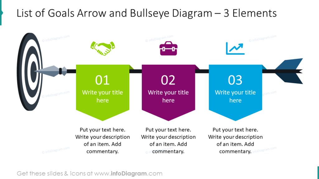 List of Goals Arrow and Bullseye Diagram – 3 Elements