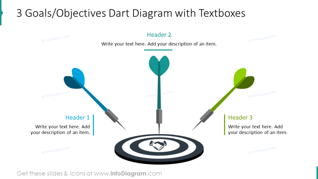 3 Goals/Objectives Dart Diagram with Textboxes