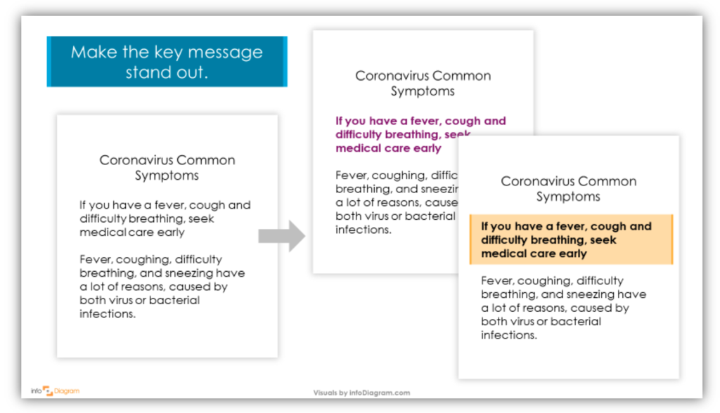 Coronavirus Infographic how-to make the main message stand out