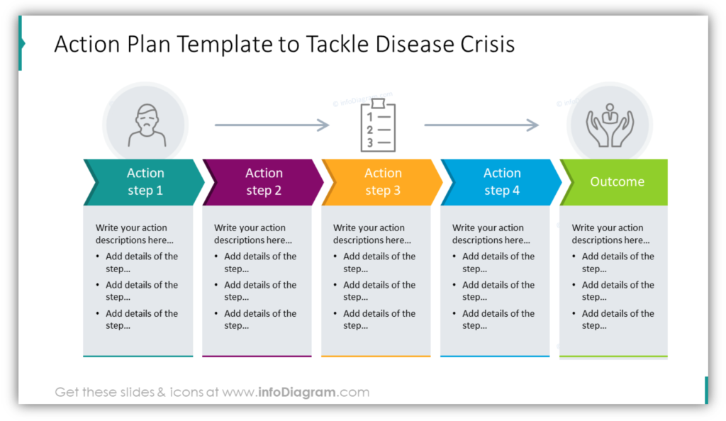 Action Plan Template to Tackle Disease Crisis powerpoint