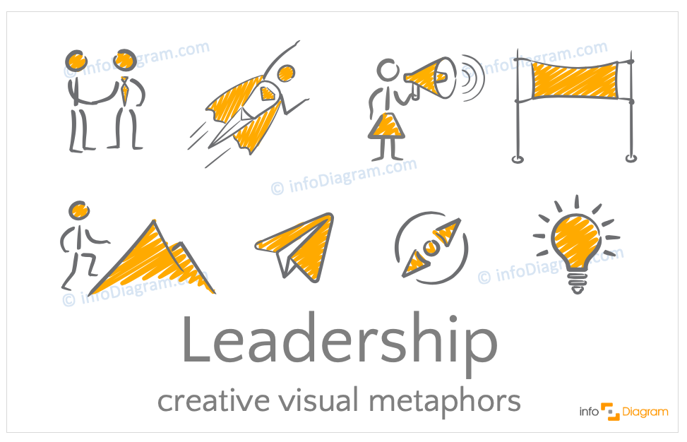 Leadership concept icons symbols hand-drawn for PowerPoint