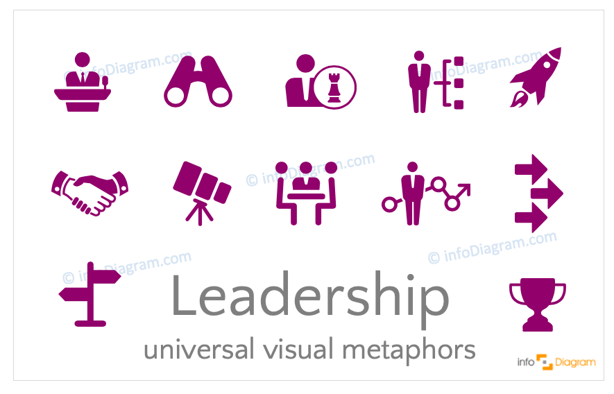 Leadership concept icons symbols digital-neutral flat for PowerPoint