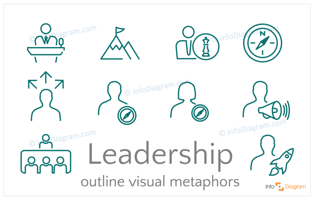 Leadership concept icons outline symbols for PowerPoint