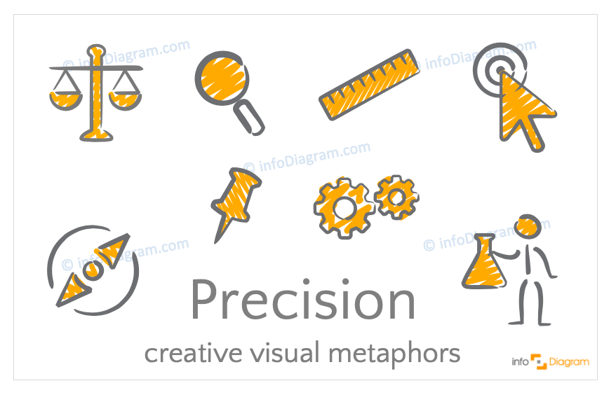 Precision concept icons symbols hand-drawn for PowerPoint
