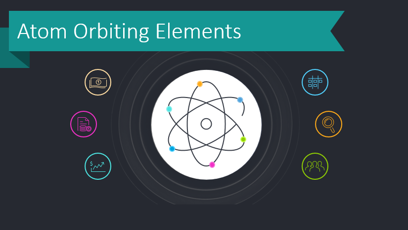 Present Concepts Creatively with Atom Orbiting Elements