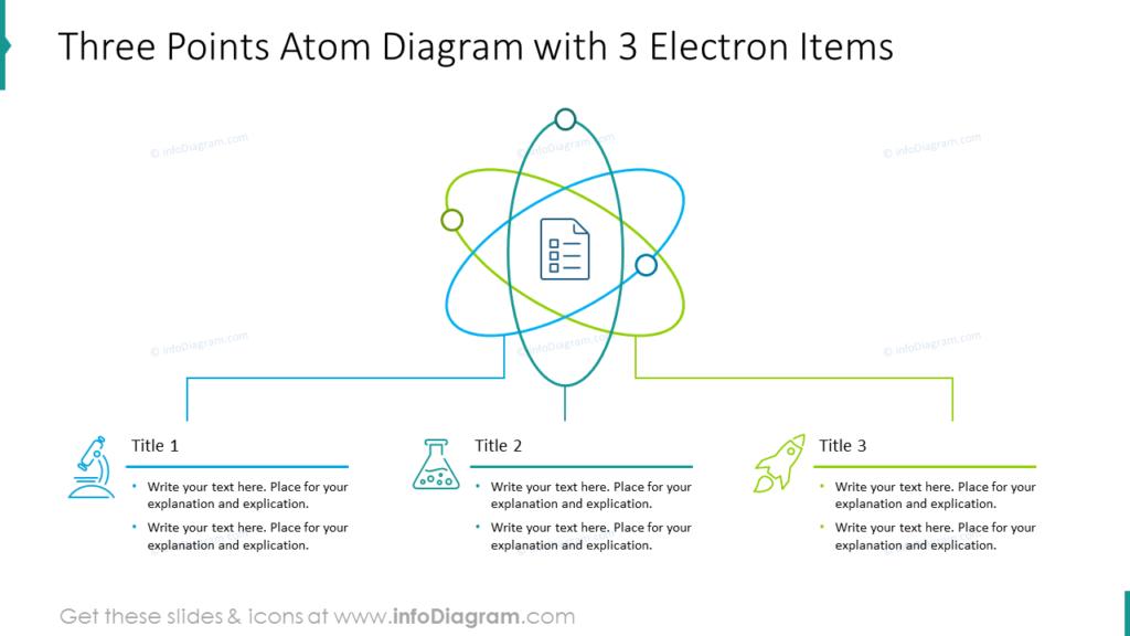 Three Points Atom Diagram with 3 Electron Items