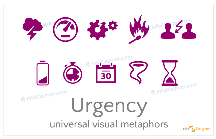 Urgency concept icons symbols flat for PowerPoint