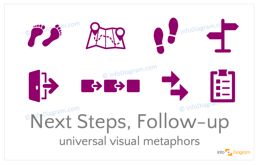 Next Steps, Follow-up concept icons symbols design-neutral flat for PowerPoint