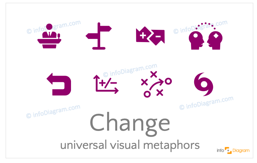 Change concept icons symbols flat for PowerPoint