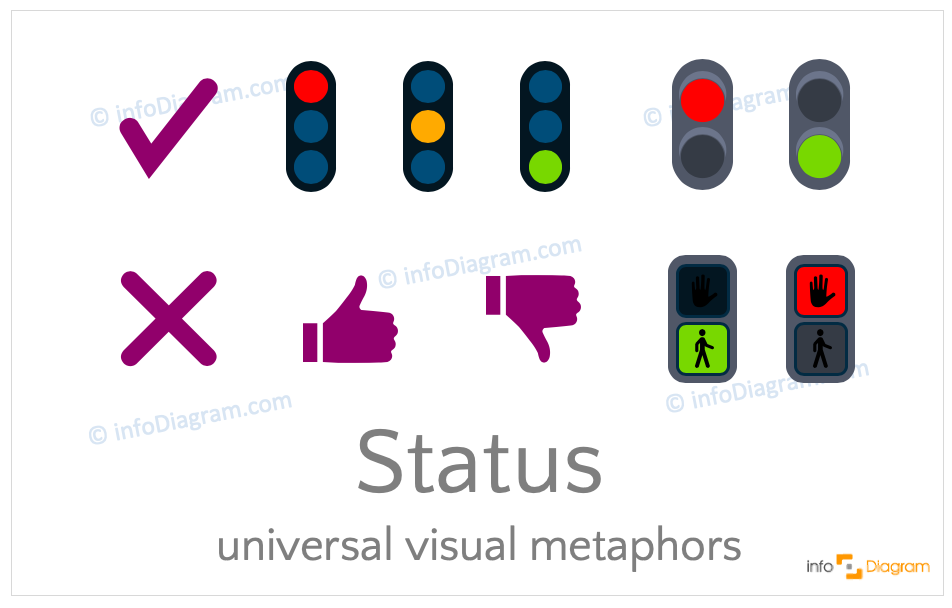 Status concept icons symbols design-neutral flat for PowerPoint