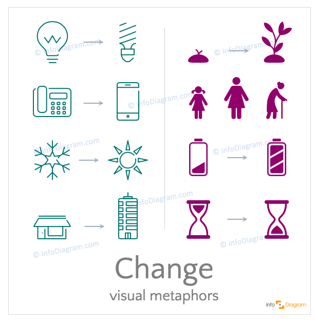 Change concept by two icons transformation for PowerPoint
