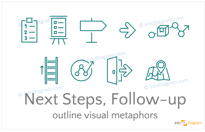 Next Steps, Follow-up concept icons symbols modern outline for PowerPoint