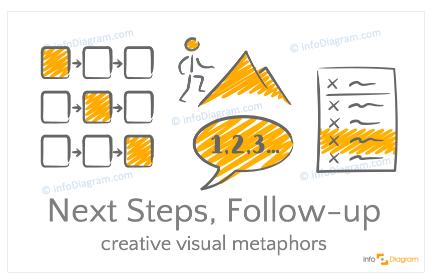 Next Steps, Follow-up concept icons symbols hand drawn scribble for PowerPoint