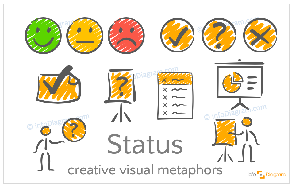 Status concept icons symbols scribble for PowerPoint