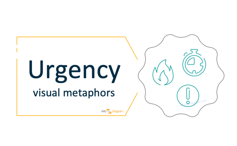 How to Illustrate Urgency Concept in a Presentation