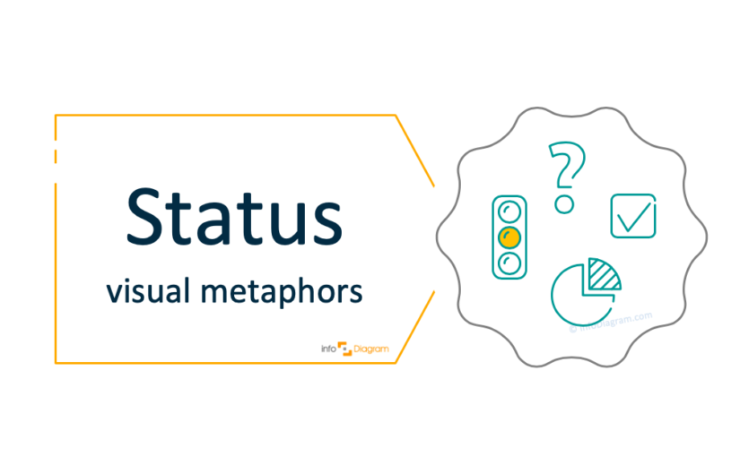 How to Illustrate Status in a Presentation [concept visualization]
