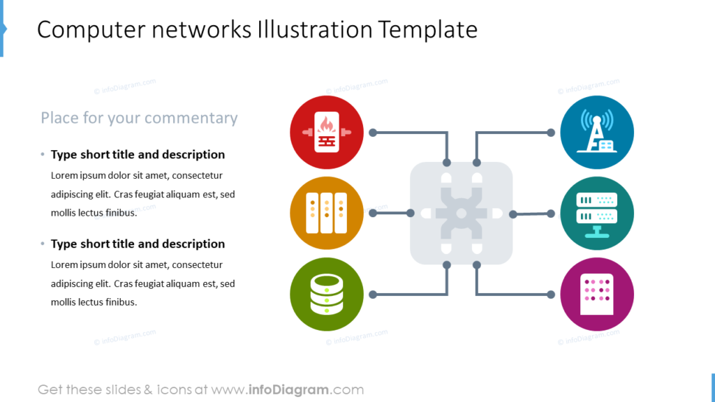 Computer networks Illustration Template