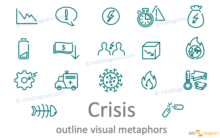 Crisis concept icons symbols modern outline for PowerPoint