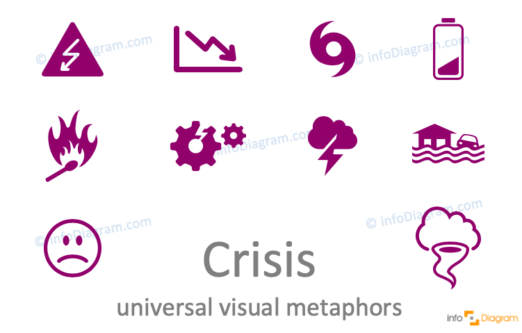 Crisis concept icons symbols design-neutral flat for PowerPoint