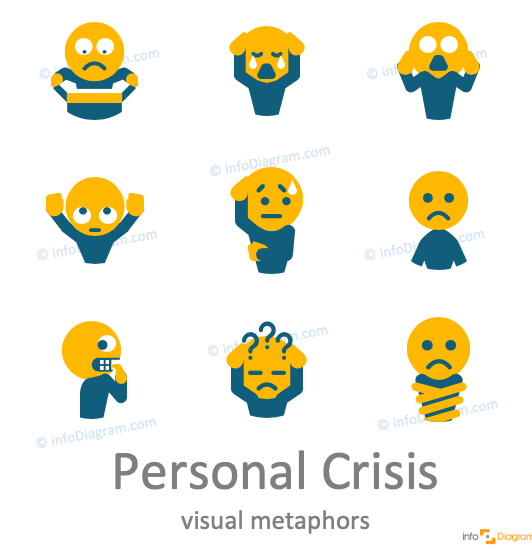Crisis concept icons symbols emotion list for PowerPoint