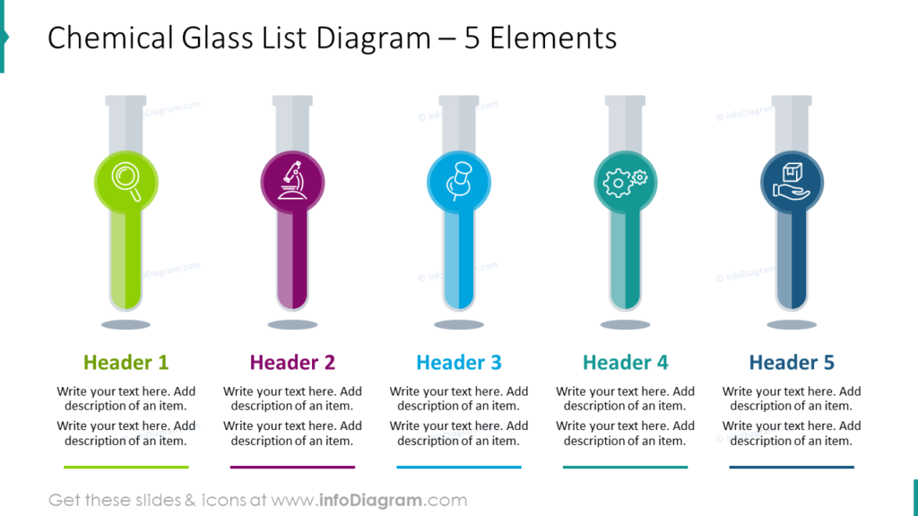 Chemical Glass List Diagram – 5 Elements