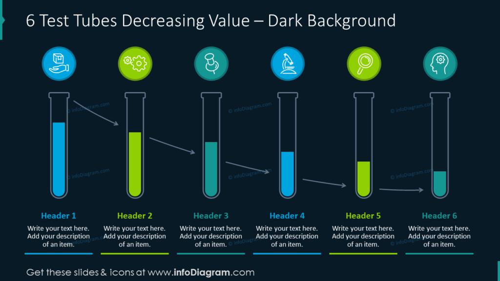 6 Test Tubes Decreasing Value – Dark Background