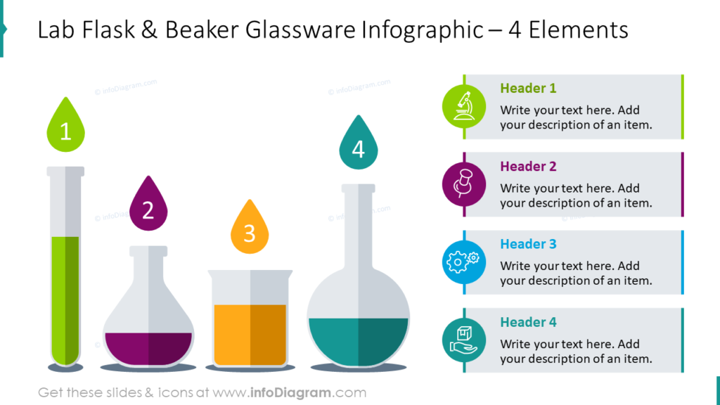 Lab Flask & Beaker Glassware Infographic – 4 Elements