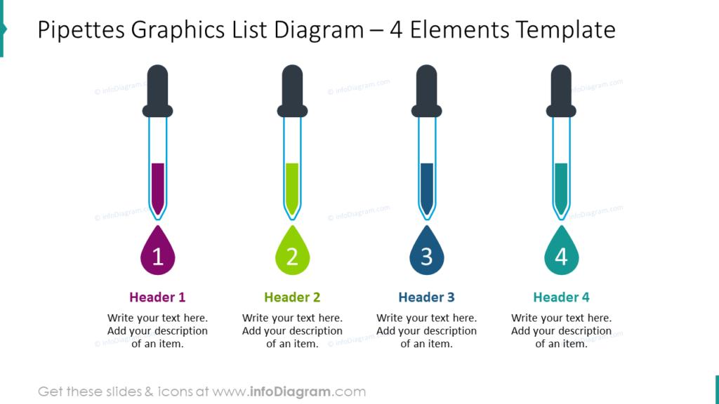 Pipettes Graphics List Diagram – 4 Elements Template