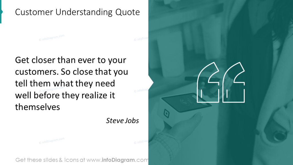 Customer Understanding Quote
