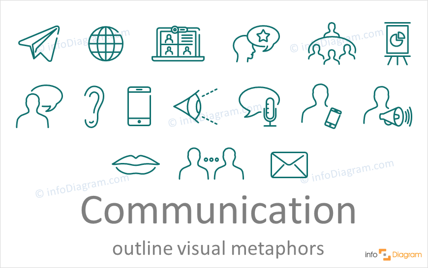 Communication concept icons symbols modern outline for PowerPoint