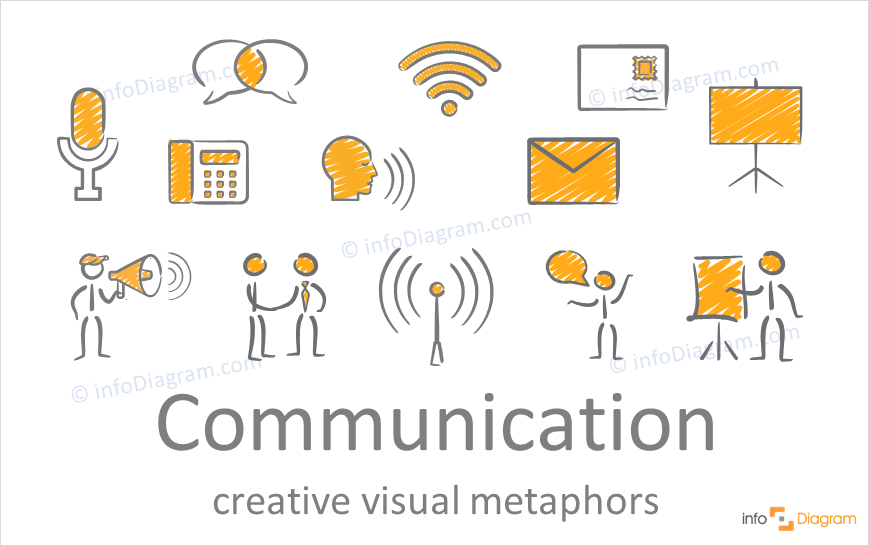 Communication concept icons hand drawn creative for PowerPoint